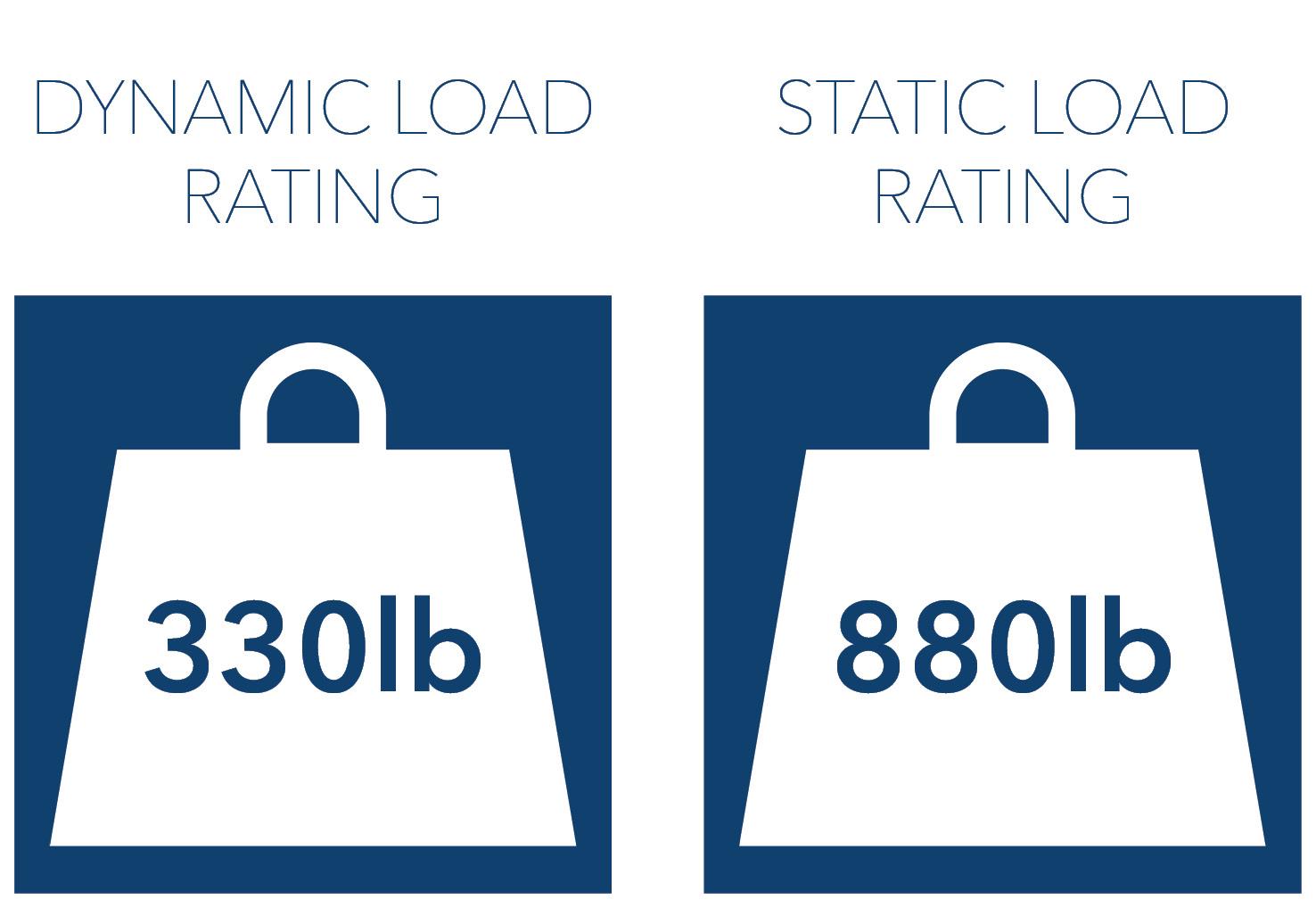 HD150 load rating